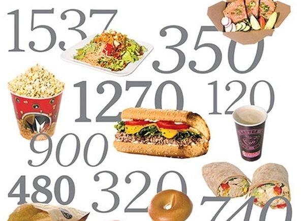 Количество потребляемых калорий в сутки