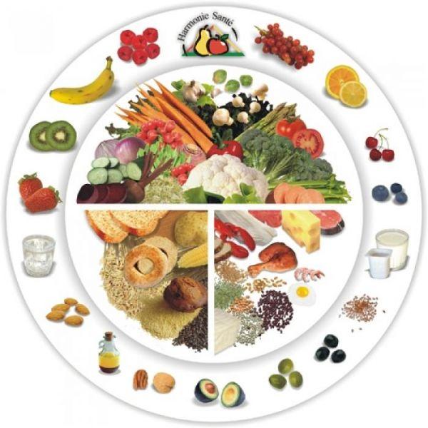 Нужно раздельное питание